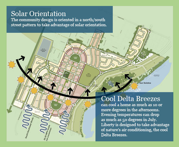 Frontier Energy plan with Liberty Communities on Liberty's infrastructure, site plan layout, building and roof designs, landscaping, and drainage to reduce energy and water demands and maximize onsite energy generation from renewable sources.