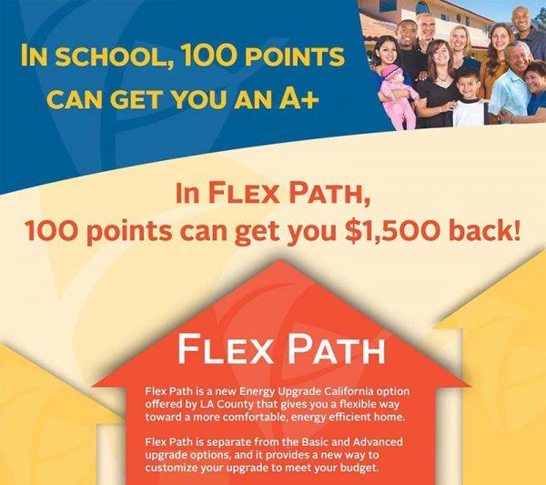 Flex Path
