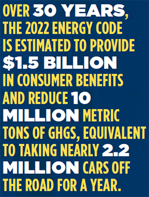 2022 Energy Code graphic by California Energy Commission