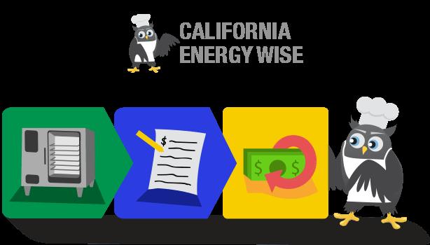 California Energy Wise rebates program